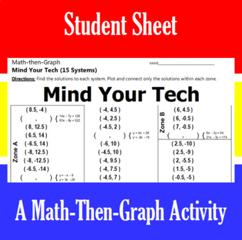 Mind Your Tech - A Math-Then-Graph Activity - Solve 15 Systems