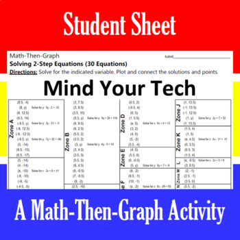 Mind Your Tech - A Math-Then-Graph Activity - Solve 2-Step Equations