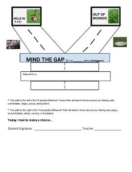 Mind the Gap - Behavioral Reflection Visual