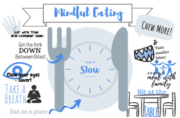 Mindfulness - Mindful Eating Bundle