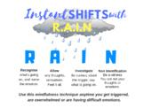 Mindfulness - RAIN Poster