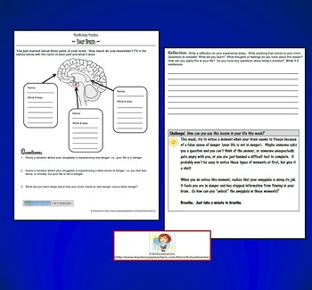 Mindfulness Worksheet & PPT - Your Brain