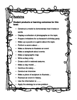 Minds are Blooming: Questioning Strategies Utilizing Bloom's Taxonomy