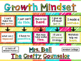 Mindset Posters (Fixed and Growth Statements, Mindset Collage)
