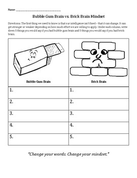 Mindset: bubble gum brain (positive) vs brick brain (negative)