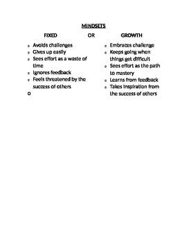 Mindsets checklist