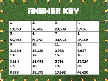 Minecraft 3 X 1 & 4 X 1 Multiplication Cards With Key CCSS Math
