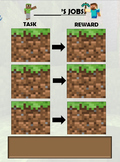 Minecraft Behaviour/Reward work chart