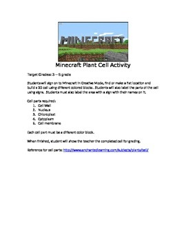 Minecraft Cell Making Activity