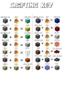 Minecraft Class Dollars