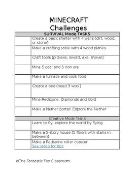 Minecraft EDU Challenges