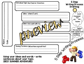 Minecraft: Five Step Writing Process: First Grade SS W 1-3 BUNDLE