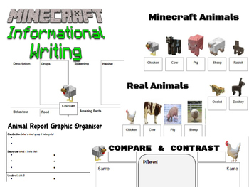 Minecraft Informational Animal Writing