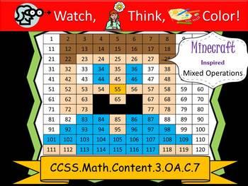 Minecraft Inspired Multiplication Practice - Watch, Think,