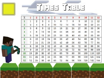Minecraft Times Table