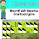 Minecraft Math - Subitise Interactive Smartboard Activity