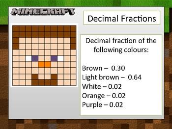 Minecraft Maths Display Pack