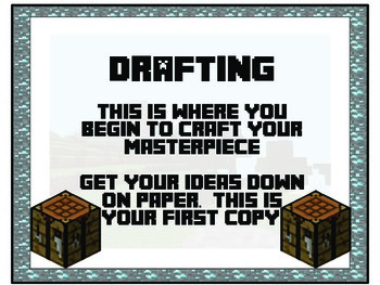 Minecraft Writing Process