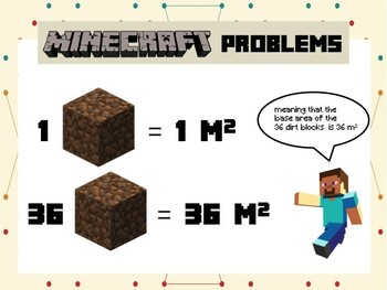 Minecraft inspired area and perimeter lesson