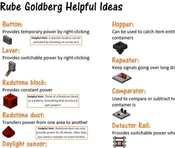 MinecraftEDU Rube Goldberg Machine: Energy Transfer and Simple Machines