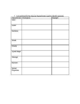 Mineral Notes Information Organizer