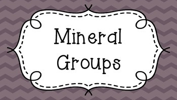 Mineral Group Posters