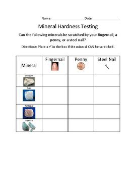 Mineral Hardness Testing