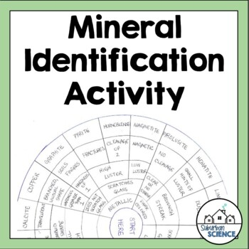 Mineral Identification Lab Activity- Easy and Engaging!