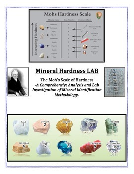 Rocks and Minerals: Mineral ID LAB: HARDNESS.  Submitted t