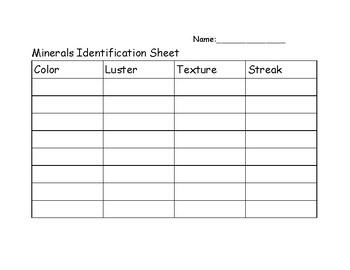 Mineral Identification Sheet