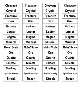 Minerals Cut-n-Paste Vocabulary