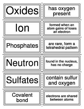 Minerals Flash Cards