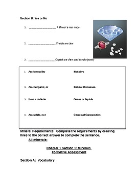 Minerals Modified Unit - Introduction, Identification, Uses