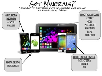 Minerals in an iPhone Poster