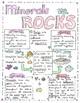 Minerals vs. Rocks Doodle Notes Sketch Notes