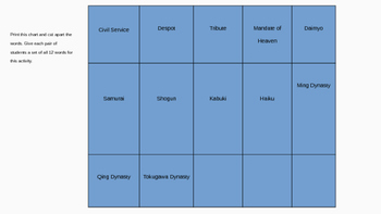 Ming, Qing, Tokugawa China and Japan Vocabulary Lesson