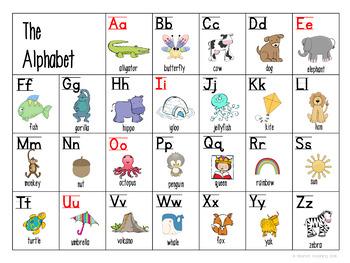 Mini Alphabet Posters