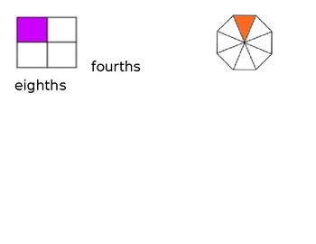 Mini Anchor Chart - Unit Fractions