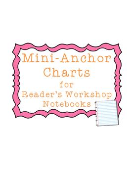 Mini-Anchor Charts