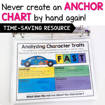 Mini Anchor Charts Bundle