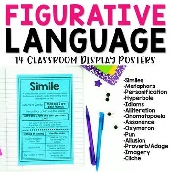 Figurative Language Mini Anchor Charts