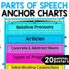 Parts of Speech Mini Anchor Charts