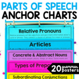Parts of Speech Posters and Anchor Charts