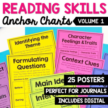 Reading Strategies Posters By The Stellar Teacher Company TpT