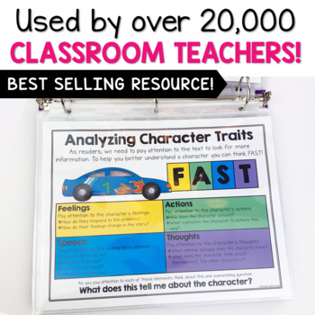 Reading Strategies Mini Anchor Charts