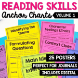 Reading Strategies Anchor Charts and Posters for Distance Learning