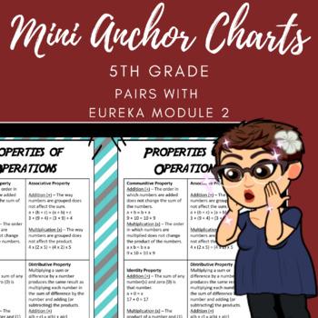Mini Anchor Charts for Eureka Module 2