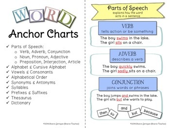 FREE Mini-Anchor Charts for spelling, vocabulary, word work activities