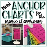 Mini Anchor Charts for the Music Classroom
