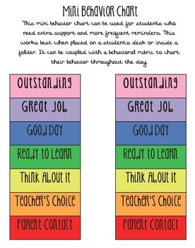Mini Behavior Chart